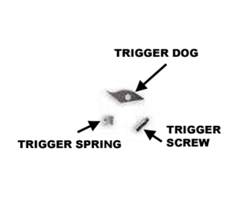 Picture of Dosage Trigger