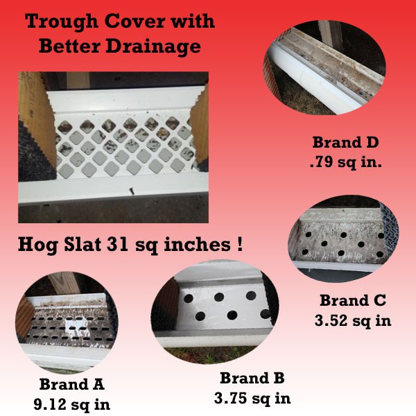 The trough cover is designed with more inches of open area to permit faster drainage away from the bottom on the pads.  If bottom of the pads remain saturated, they can get soft and in extreme cases sag and fall out of the system.