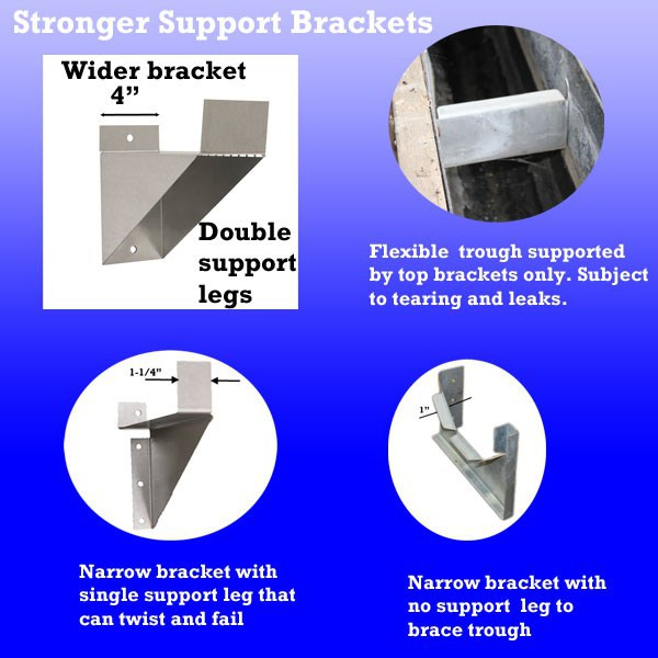For installation requiring brackets, the Evap System design provides better support.  The heavy Bi-Fold bracket is a full four inches wide and spreads the bearing load over a greater area compare to single leg brackets.  The bracket also features two support legs instead of one to prevent twisting.