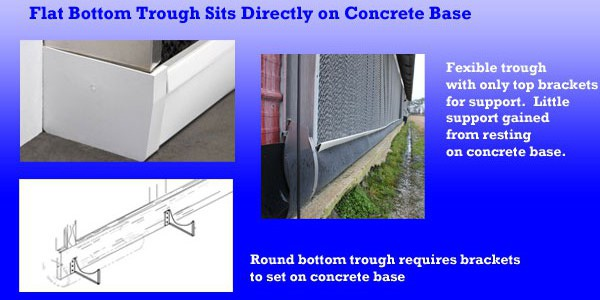 The most secure method for supporting the trough is to place the bottom directly on a concrete base.  This type of installation eliminates the need for support brackets.  The flat bottom of the Evap System sits directly on a concrete pad without additional supports.  Troughs with round bottoms such as a pipe or U-shaped troughs require the use brackets to hold them on the concrete.  The bottom doesn't sit directly on the concrete, with damage to the trough resulting from the brackets cutting into the plastic.