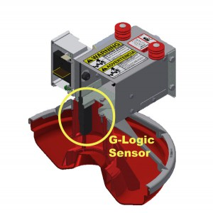Advanced G-Logic sensor replaces mechanical paddle switches.