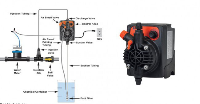 Electric-Pump-System._770x400jpg