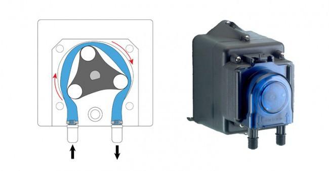 peristaltic-pump