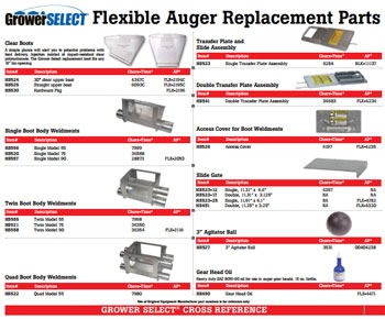 GrowerSELECT Flexible Auger Feed System OEM Replacement Part Guide