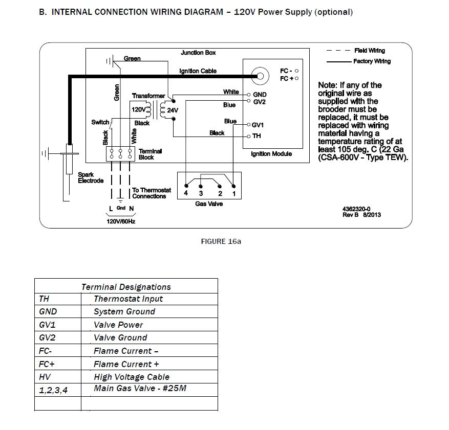 GRO40 120V Transformer Wiring Diagram