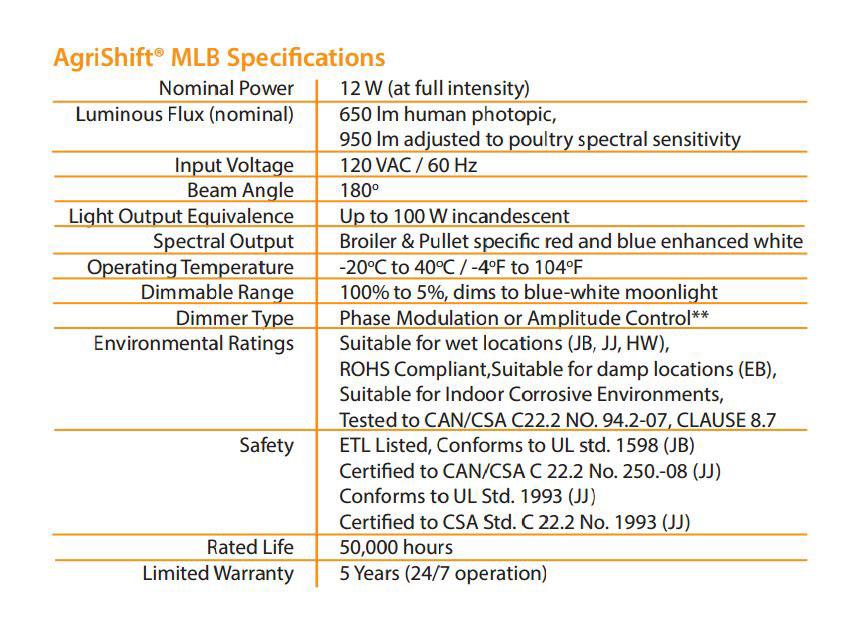 AgriShift® MLB LED Light Specifications