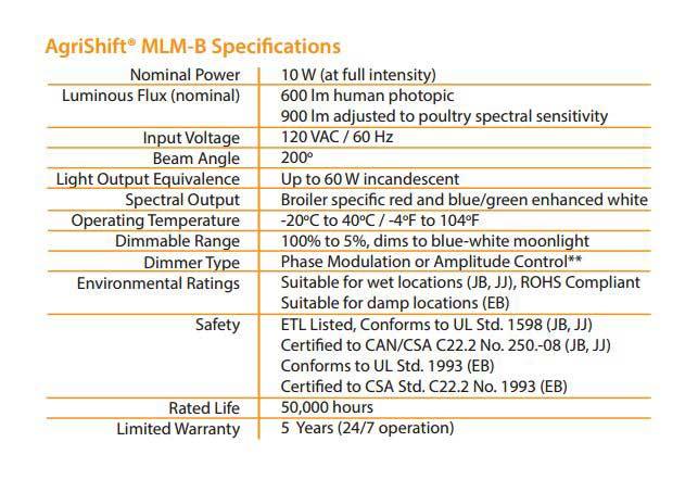 AgriShift® MLM-B Bulb Specifications