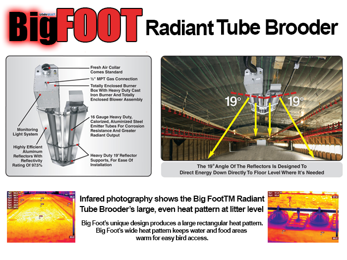 Grower Select Big Foot Radiant Tube Heater