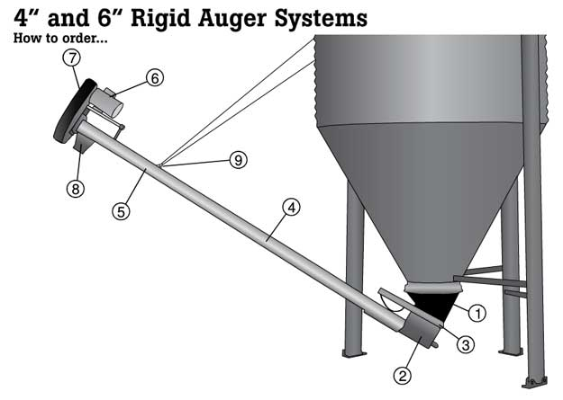 "4"" & 6"" Rigid Auger Parts Ordering Diagram"