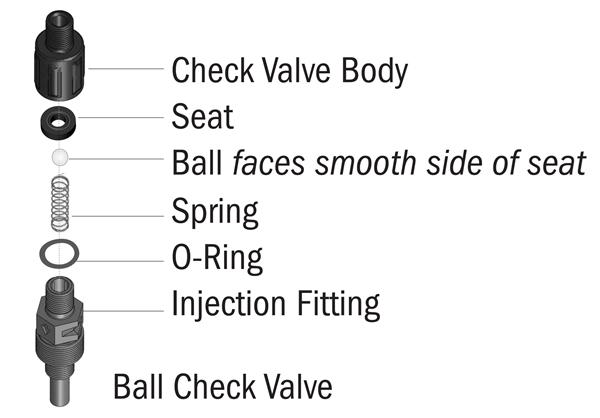 """Stenner Ball Check Valve - 3/8"""""""